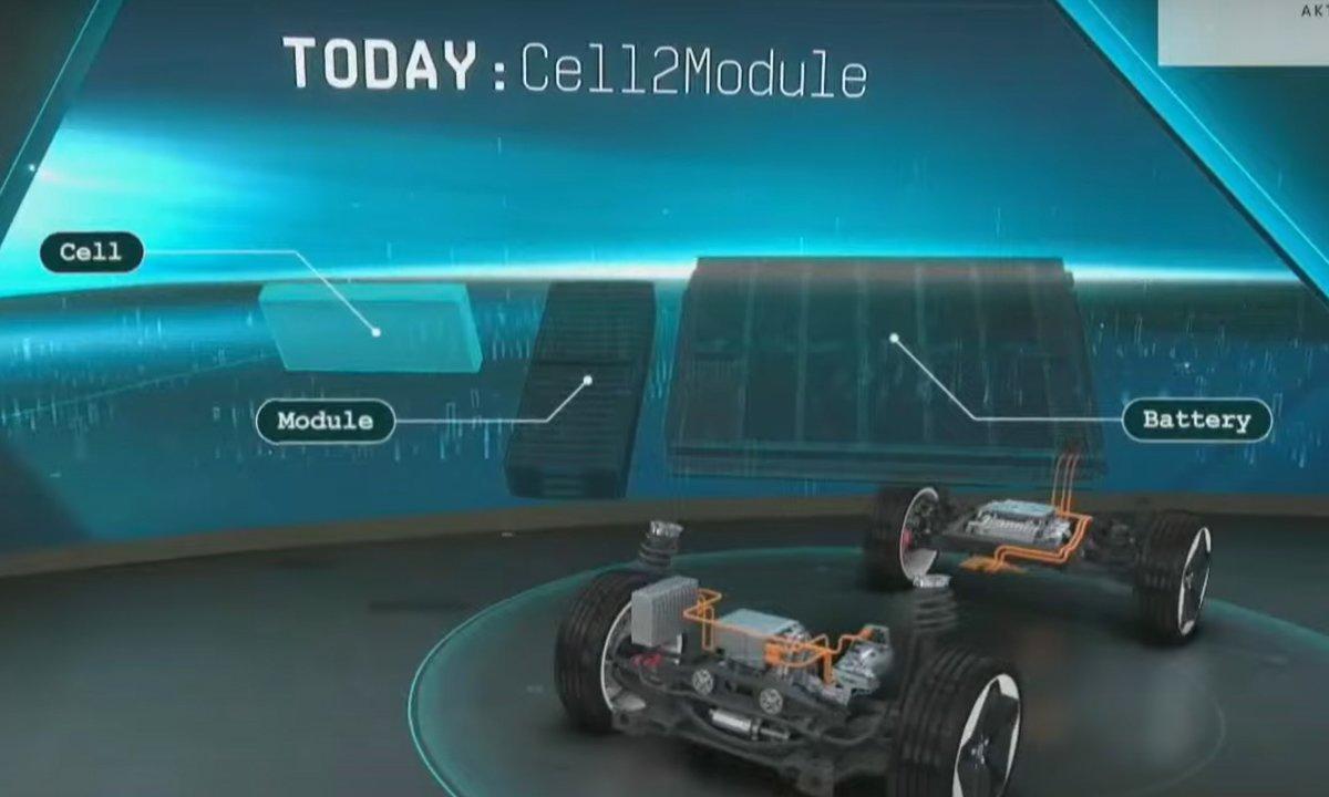 VW tenker nytt med batterier